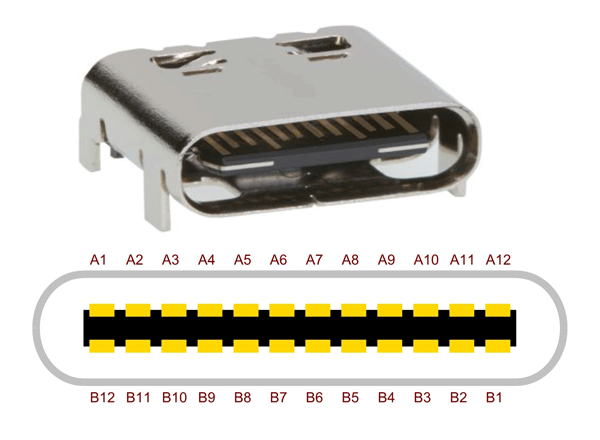 Usb Type C Connector Pinout Features And Datasheet In 2020 Usb Electronic Parts Electronics Basics