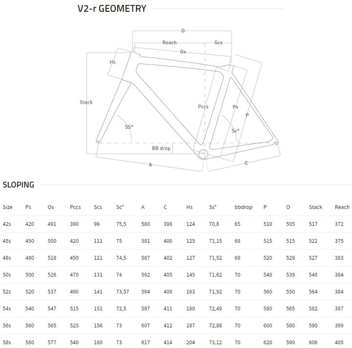 Colnago V2-R size chart and geometry | 2018 Road Bikes and Kit ...