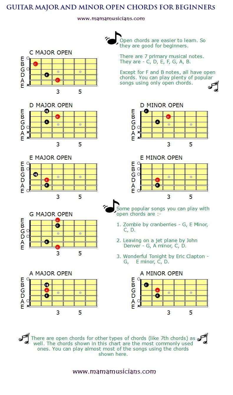 Beginner Guitar Open Chords Chart Chart Guitars And Help Song