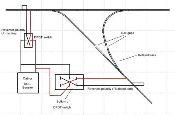model railroad wiring basics