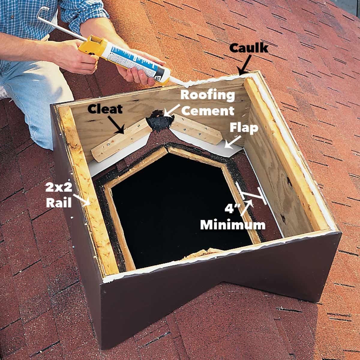 How To Build A Cupola Cupolas Fibreglass Roof Barn Cupola