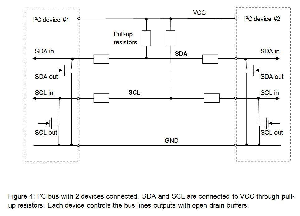 I2c Bus Topology Topology Paradigm Speed Up