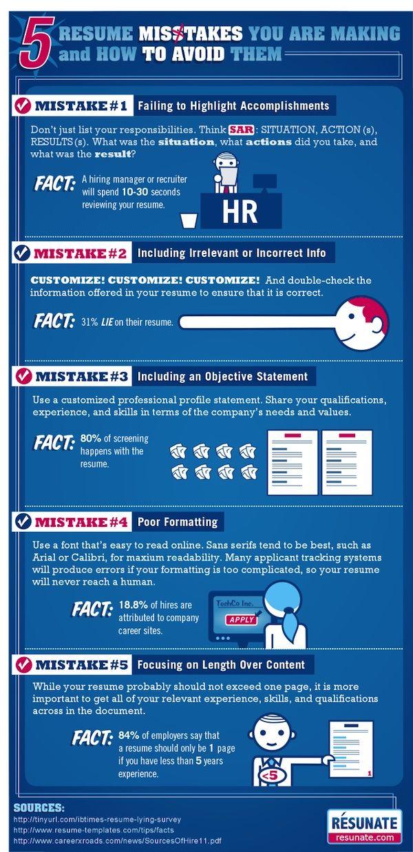 5 errores habituales en un curriculum vitae #infografia #infographic ...
