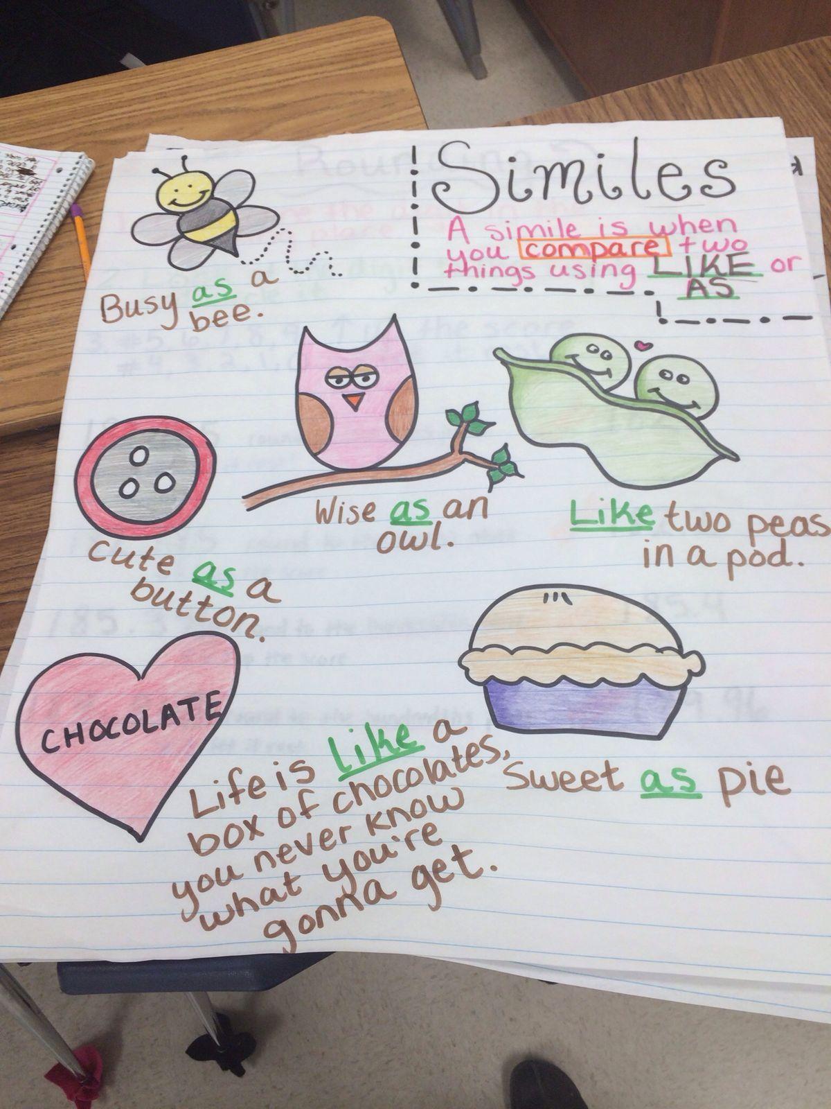Similes Anchor Chart 4th Grade