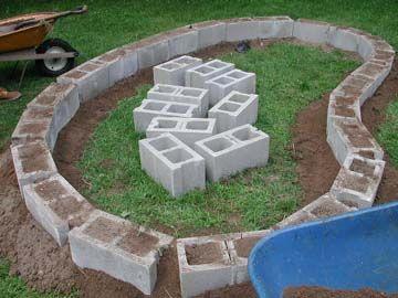 Cinder Block Walls Turtle Pond Ponds Backyard Diy Ponds Backyard