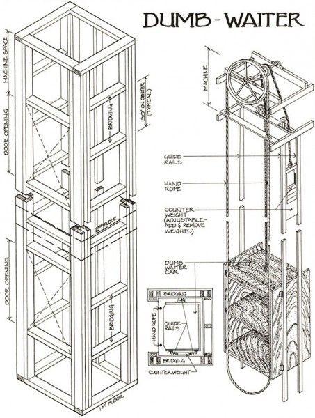Manual Dumbwaiters House Lift Elevator Design Renovations