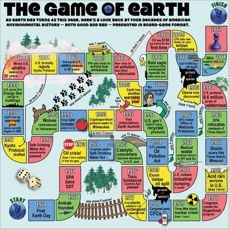 science board games for kids