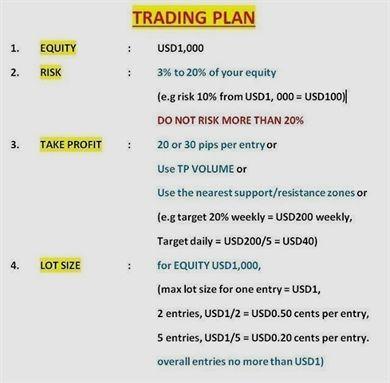Forex broker list tradingchartsforex.tradingcharts.com forex_broker