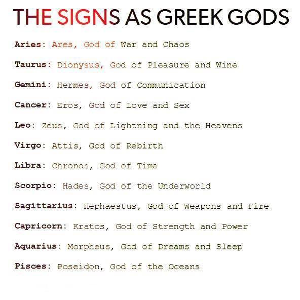 Horoscope Memes Quotes Zodiac Signs Leo Zodiac Sign Traits Zodiac Star Signs