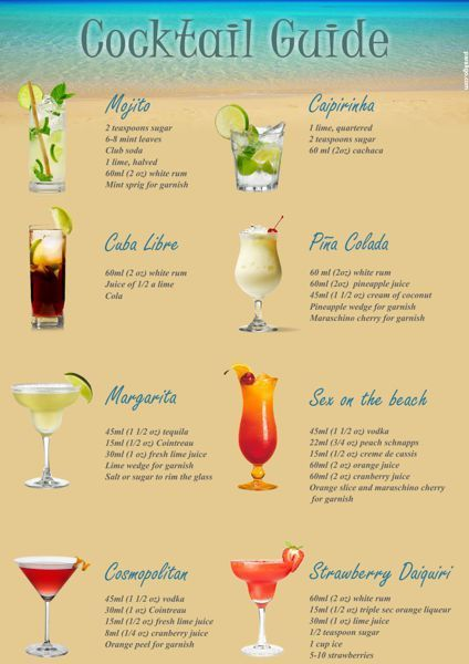 For all of you who have been dreaming of a cool drink under the hot sun, with the sea waves splashing on your feet, all winter long. A printable, Cocktail Guide of the most popular summer drinks, to get you into that vacation mood. Download the file here. #cocktaildrinks