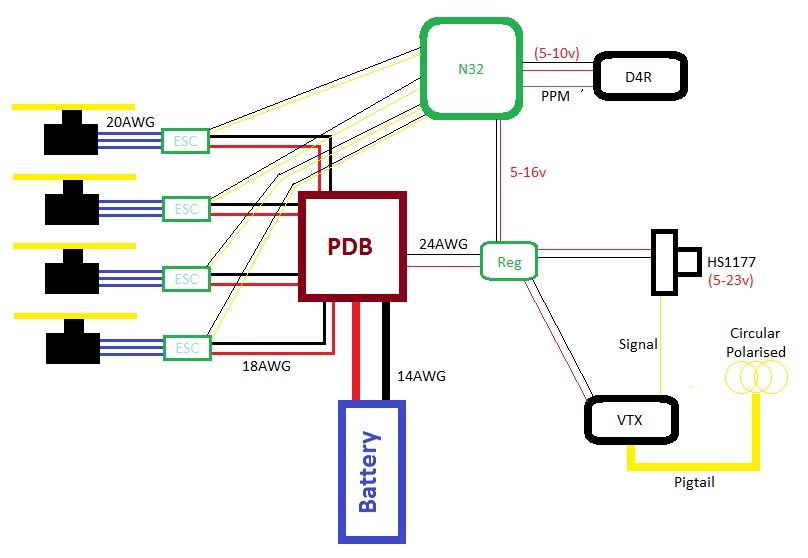 apache 50cc quad wiring diagram light car wire aonp rennsteigmesse de typical mini boltrc com drones electrical rh pinterest 110
