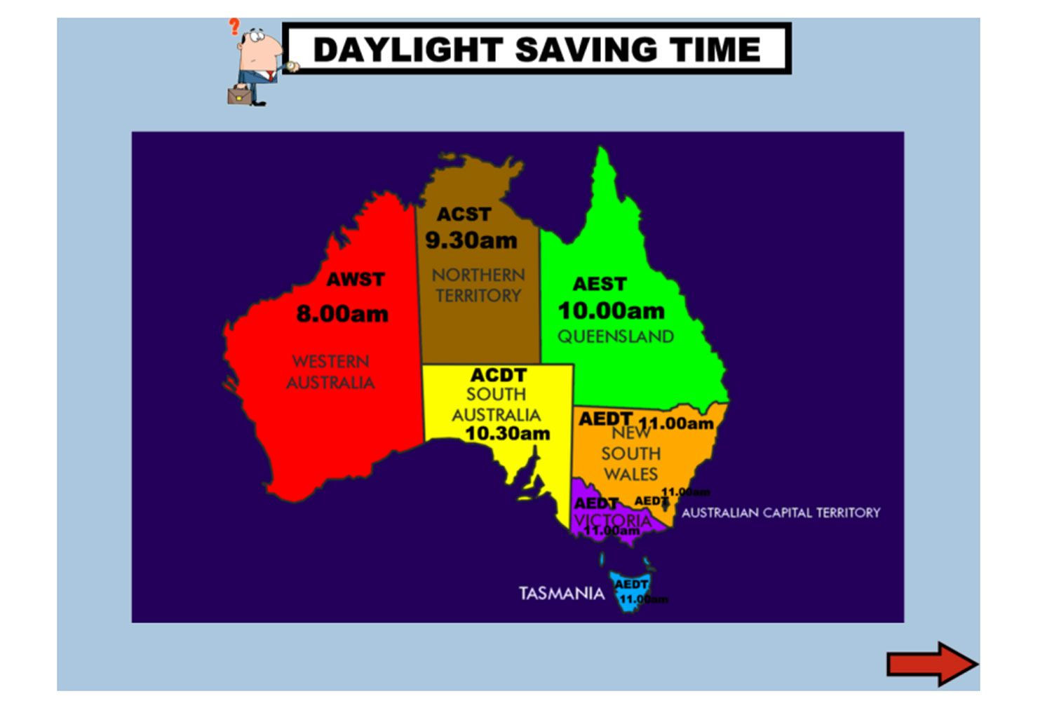 Learn All About Australian Time Zones And Daylight Saving Time With This Terrific Iwb Lesson Http Daylight Savings Time Australian Capital Territory Lesson [ 1000 x 1500 Pixel ]