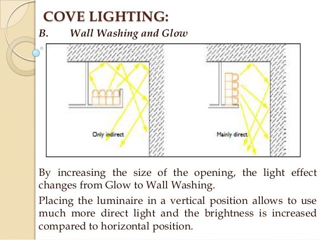 Cove Lighting Detail Google Search Cove Lighting Wall