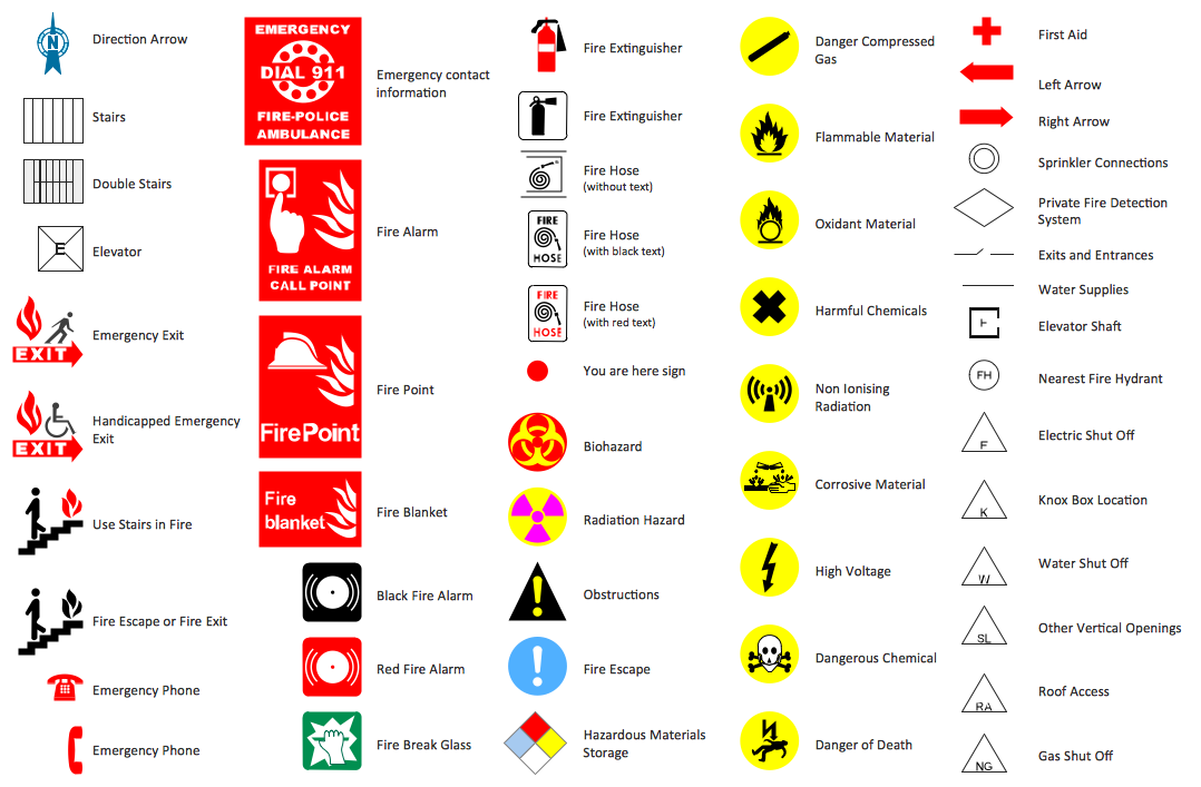 Emergency Plan symbols Emergency plan, Evacuation plan