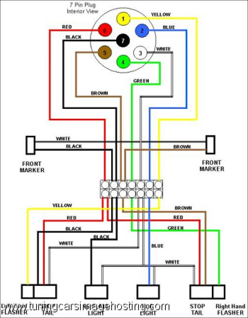 Wiring Diagram For Trailer Light Dodge Ram Trailer Wiring Diagram Online  Shop Me For | Trailer light wiring, Trailer wiring diagram, Car trailerPinterest