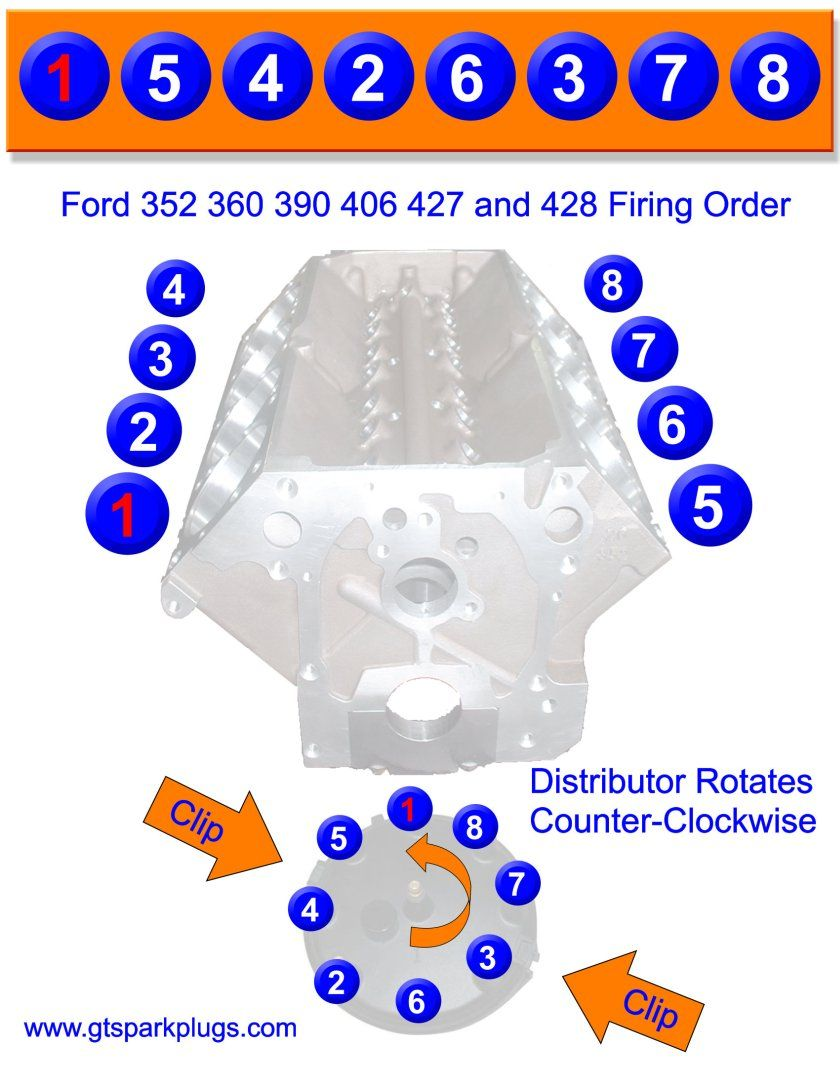 Big Block Ford Fe 390 427 428 Firing Order Ford Trucks And
