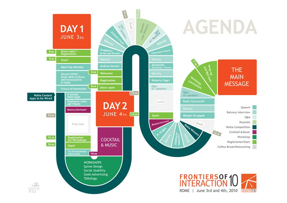 Perfect Visual Agenda FOI10 » Eloisa Paola Fontana   Communication And Visual  Information Design In Cool Agenda Templates