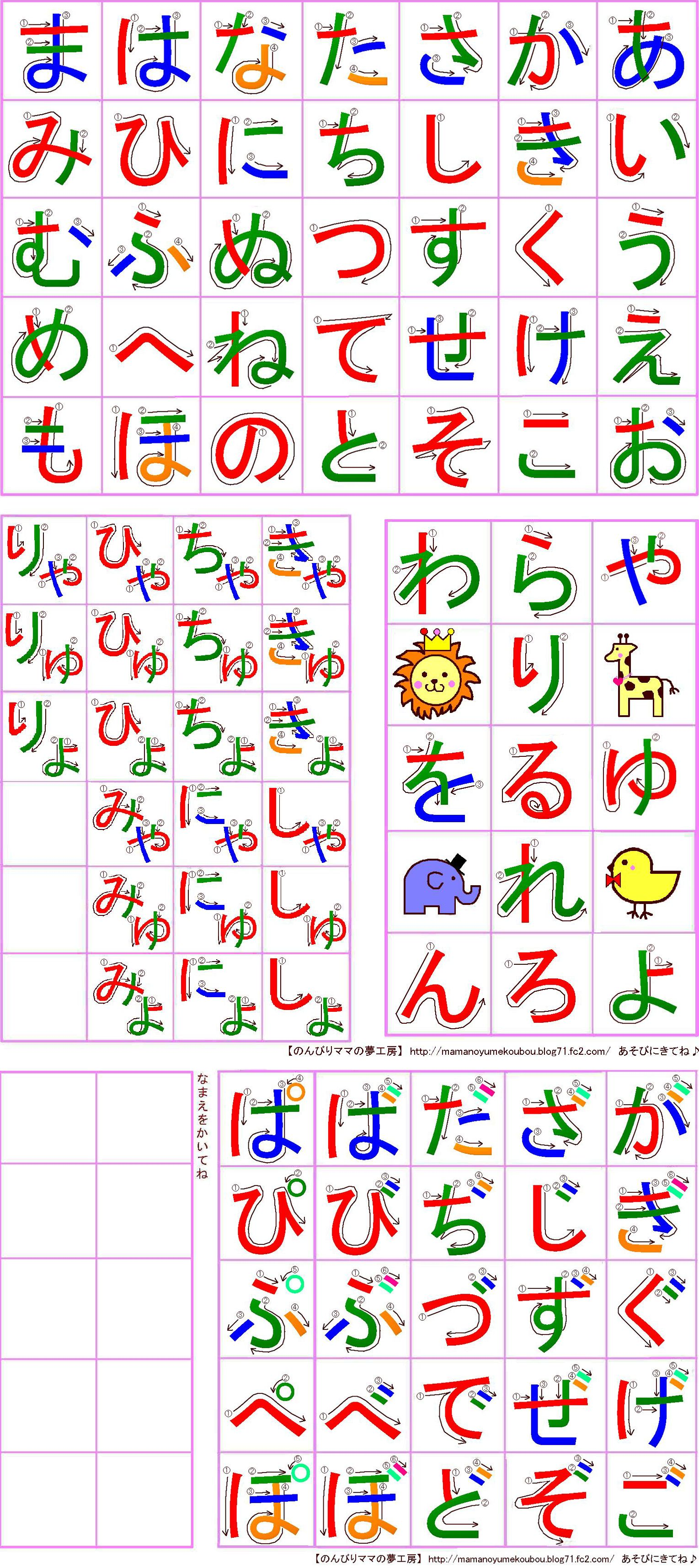 hiragana charts stroke order practice mnemonics and more also rh pinterest