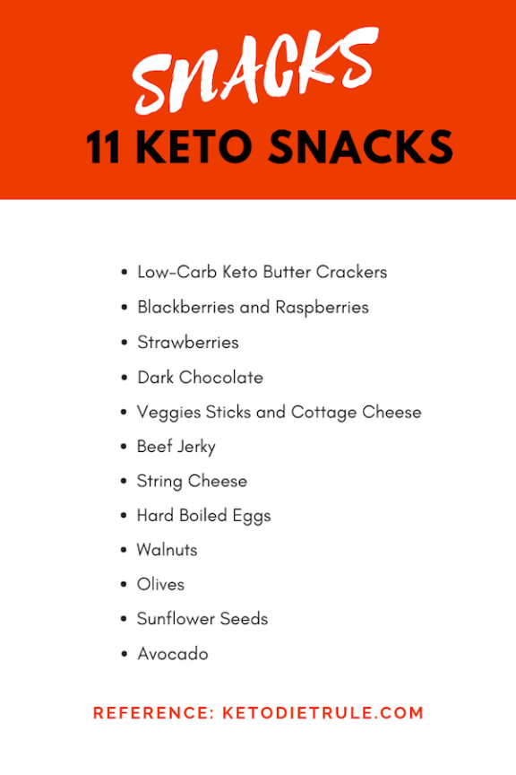 If You Need Some Healthy Keto Friendly Snack Ideas We Got 11
