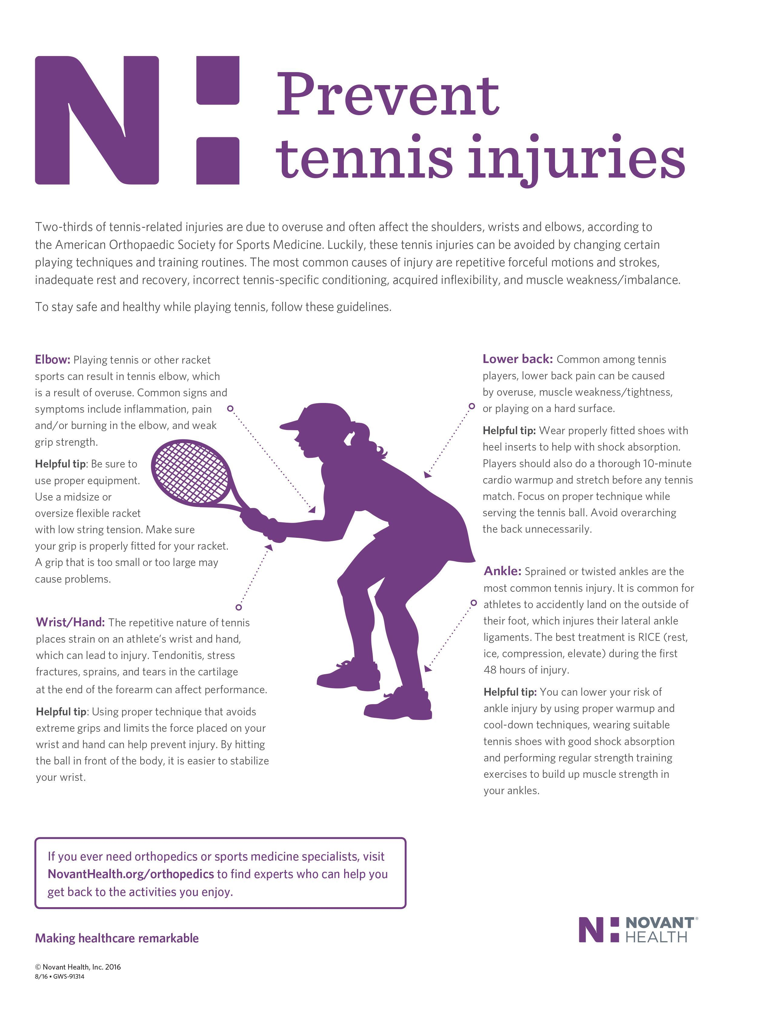 Tips To Avoid And Treat Tennis Injuries Learn How Athletes Of All Levels Can Play Tennis Safely Learntennis Tennis How To Play Tennis Play Tennis
