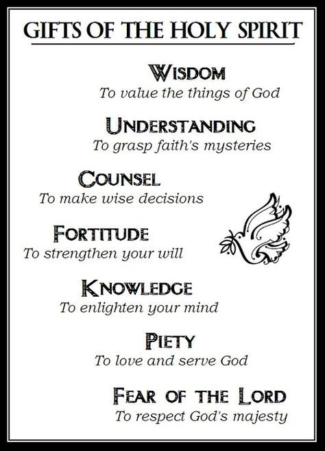 Gifts of the Holy Spirit | sacraments class | Pinterest | Holy ...