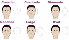 ddb68f4f85 Resultado de imagen para tipo de rostro mujer | rostros y cortes ...