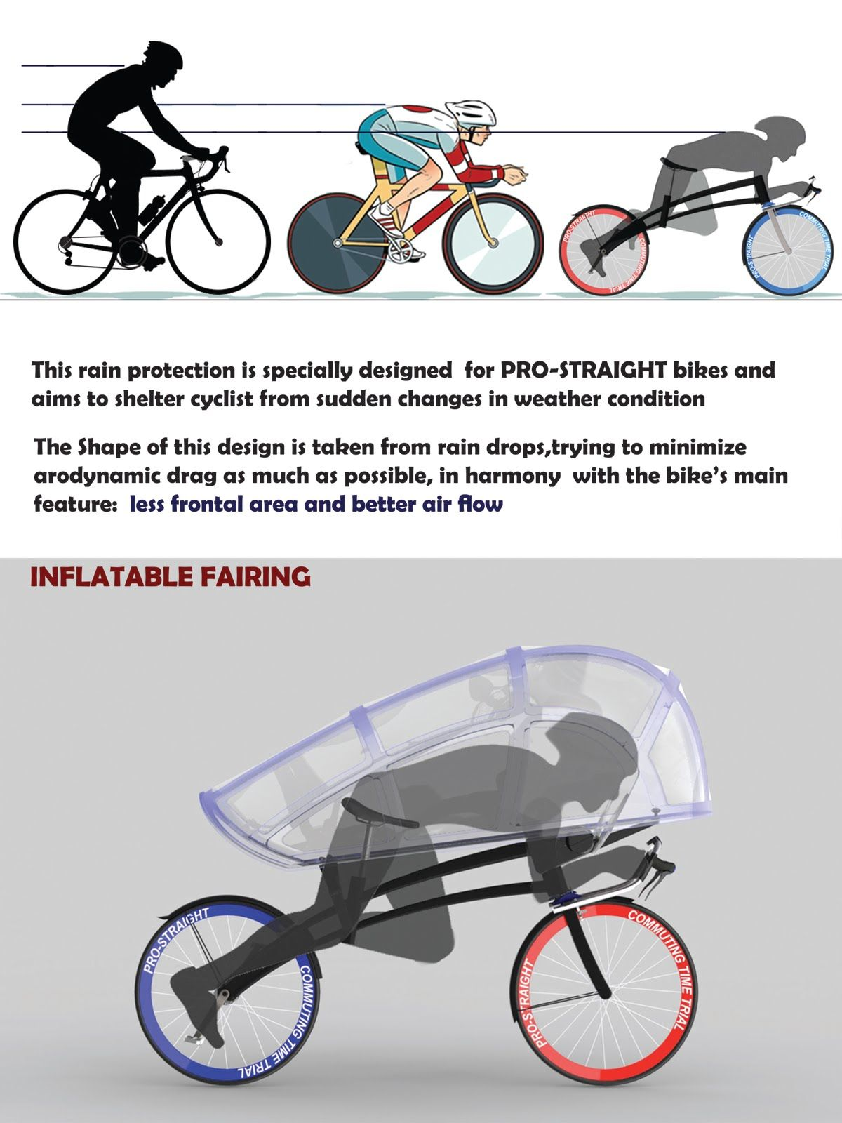 Inflatable Fairing By Moshen Saleh