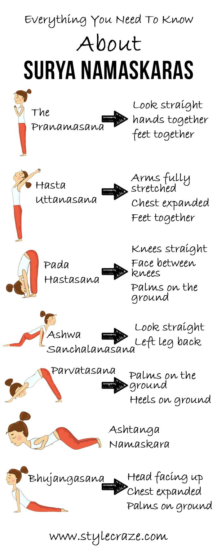 The Complete Guide To Surya Namaskar Or Sun Salutation Complete Body Workout Surya Namaskar Surya