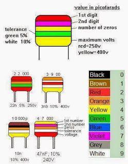 C 243 Digo De C Ores Para Capacitor C 243 Digo Colores