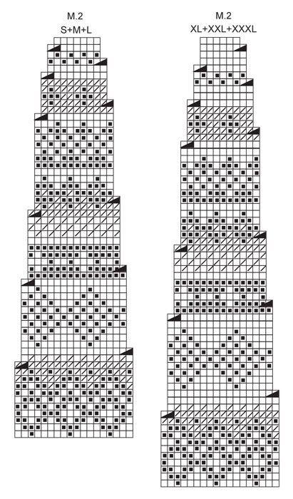 Photo of Winter Moss / DROPS 122-41 – Kostenlose Strickanleitungen von DROPS Design
