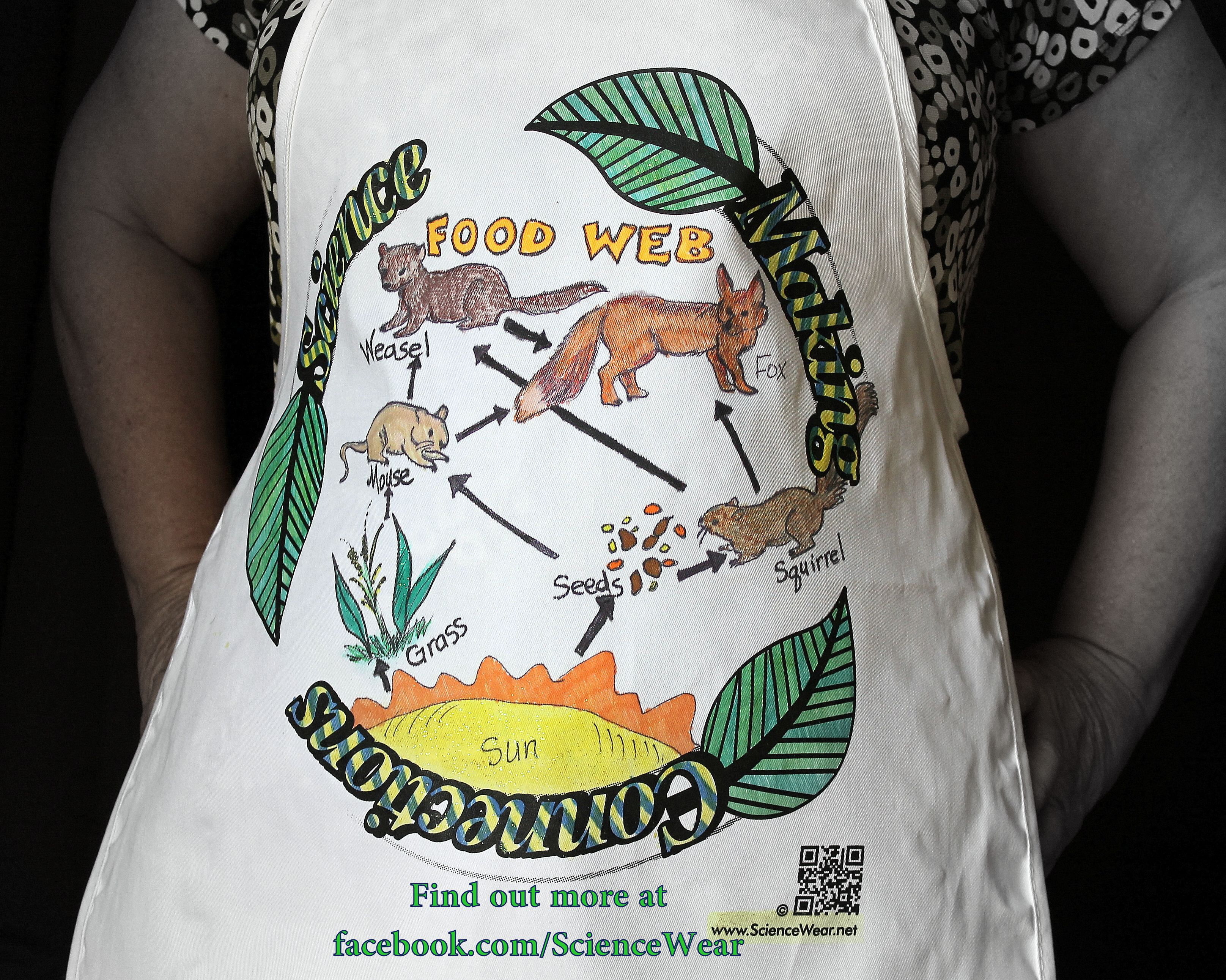 Food Web Aprons  Each student creates their own, tracing