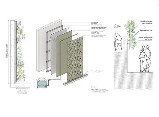 Muro verde jardin vertical de verde 360 construcci n for Materiales para jardines verticales