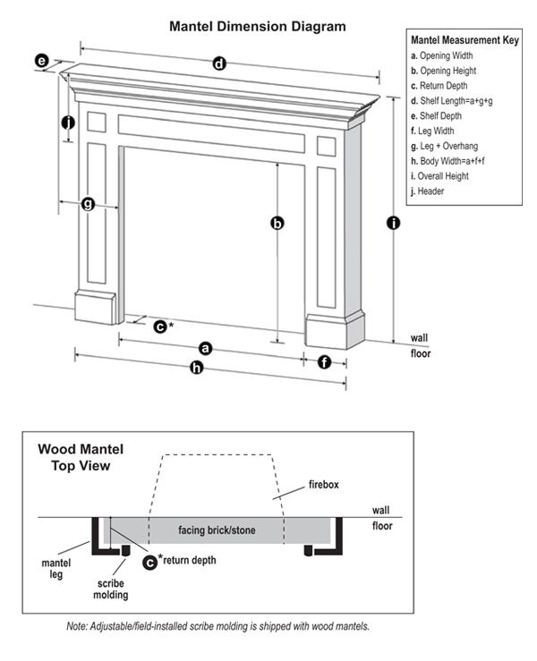 Standard Dimensions For Shelves Is 1 2 Shelf Length Mantel Opening Width 27