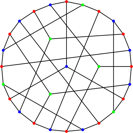 Coxeter graph 3COL - Coxeter graph - Wikipedia, the free encyclopedia