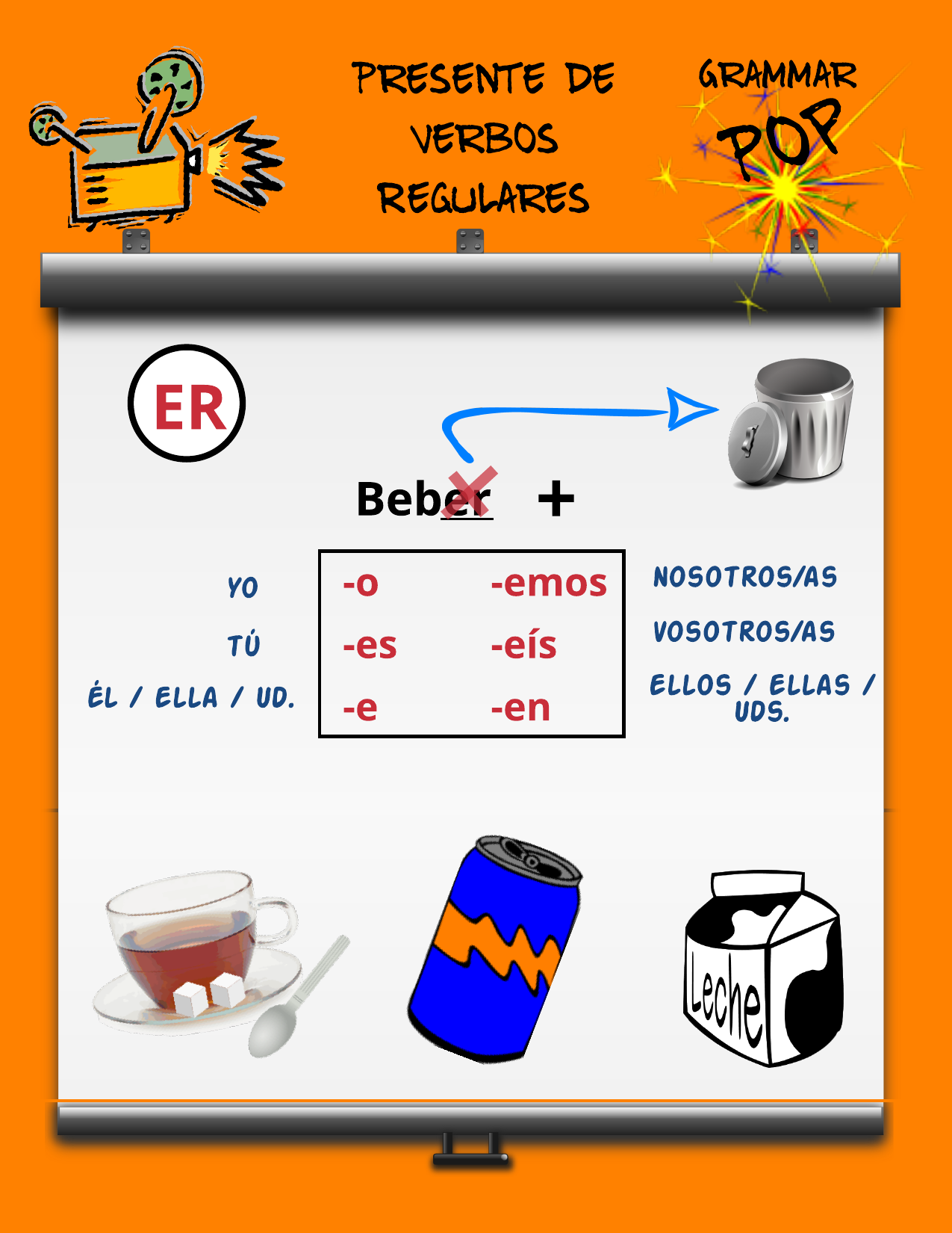 I Love This Free Slide Show On How To Conjugate Regular