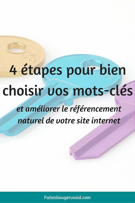 4 Etapes Pour Bien Choisir Les Mots Cles Pour Votre Site Internet Site Internet Mots Marketing Numerique