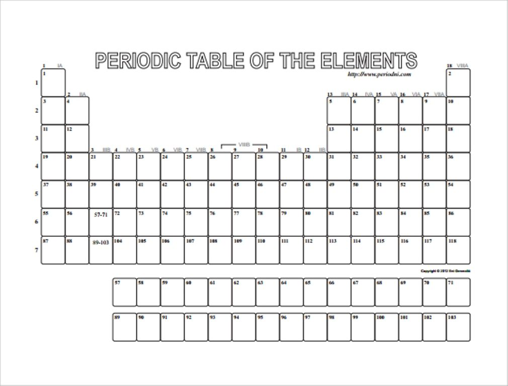 This is a graphic of Insane Blank Printable Periodic Table