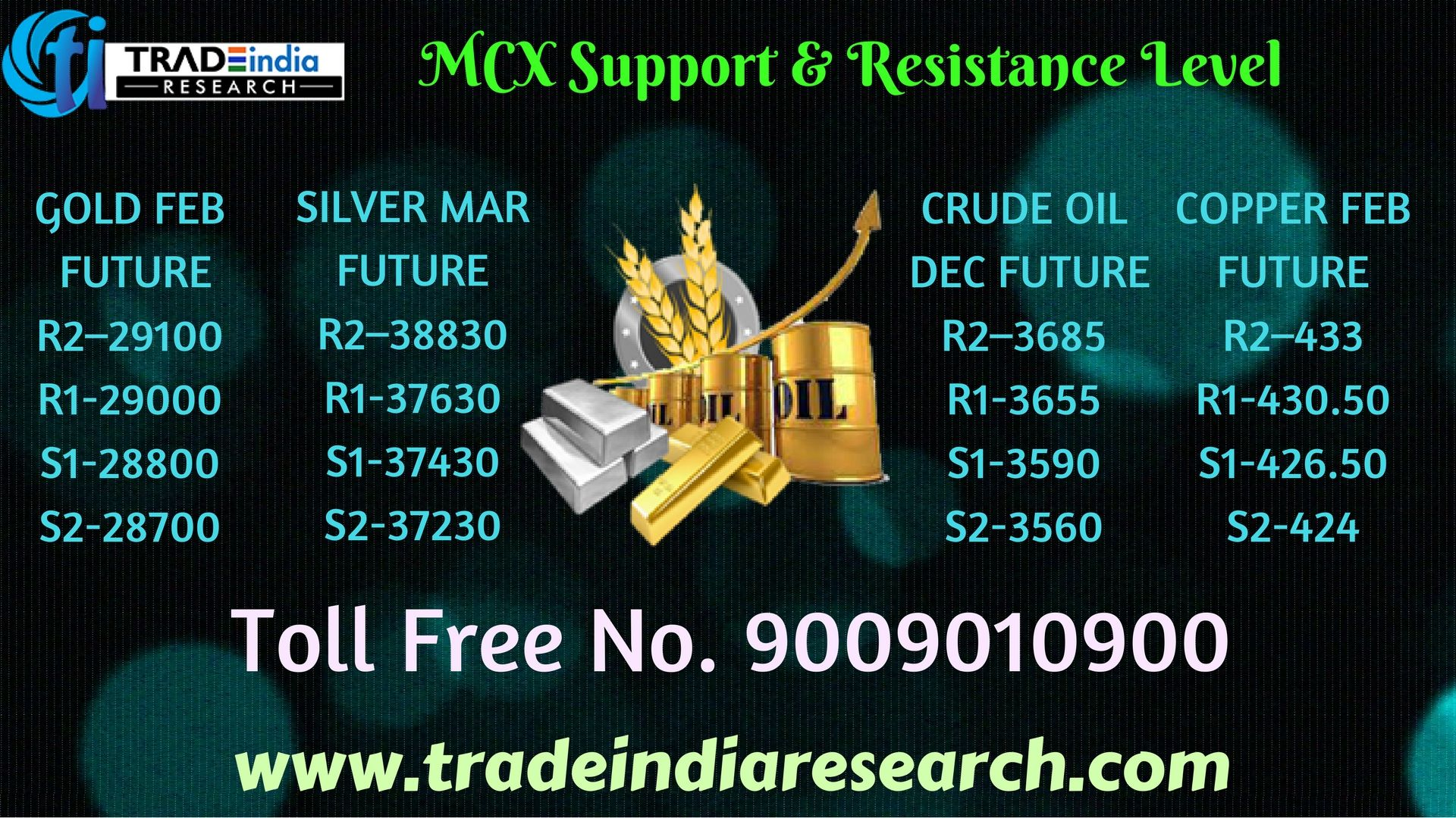 Mcx Market Gold Copper Silver Crudeoil Tradtips Freetrial Free Tips Tips Registered Company