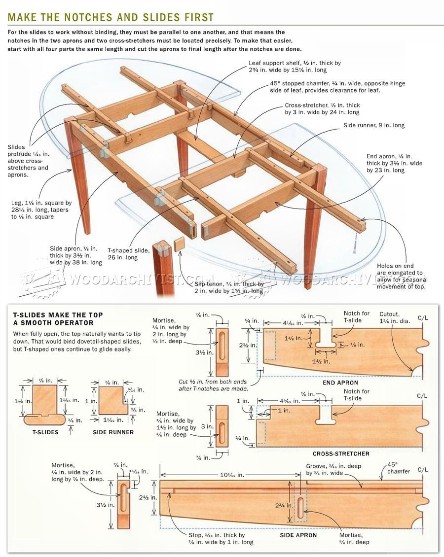 Expanding Table Plans Furniture Plans Woodworking Ideas Table