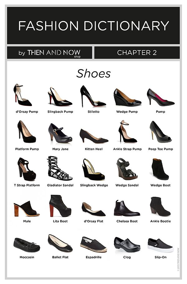 types of shoes infographics fashion dictionary then