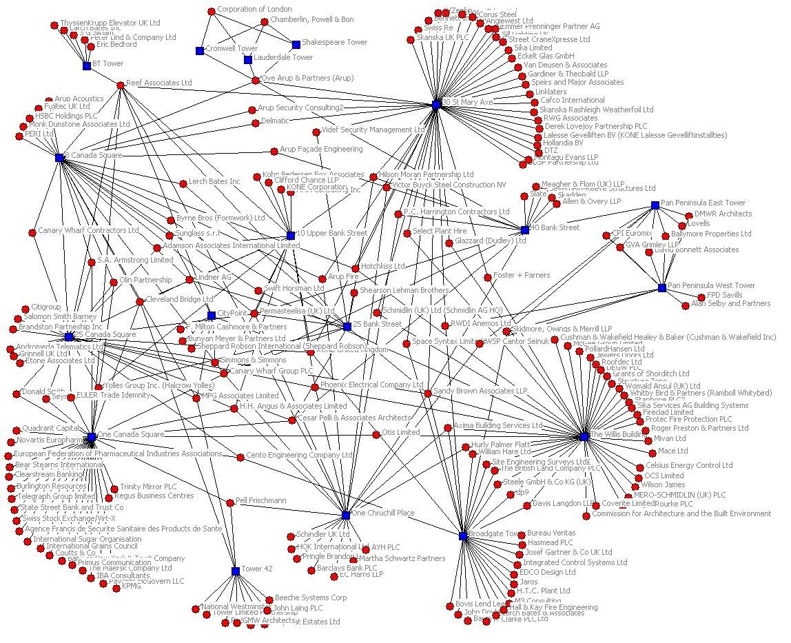 collection network connection diagram pictures   diagramssocial networks on pinterest  middot  network diagram