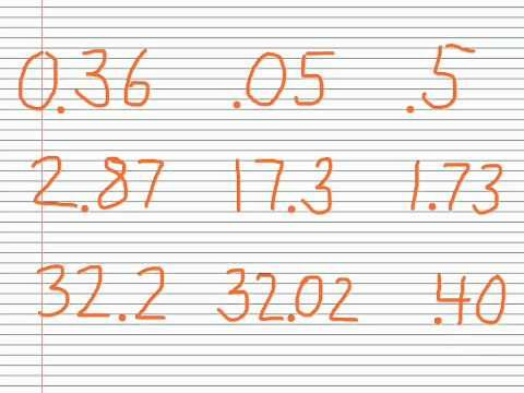 Place Value With Decimals Tenths And Hundredths Everyday