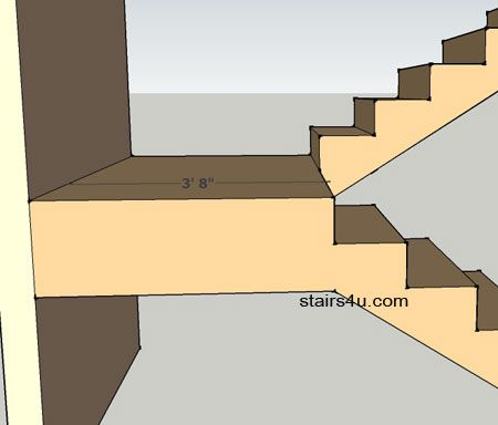 How To Measure Landing Depth For Building Code When There Is No Step Or  Tread Nosing
