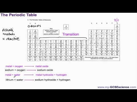 aqa gcse core science the periodic table youtube - Periodic Table Aqa Gcse