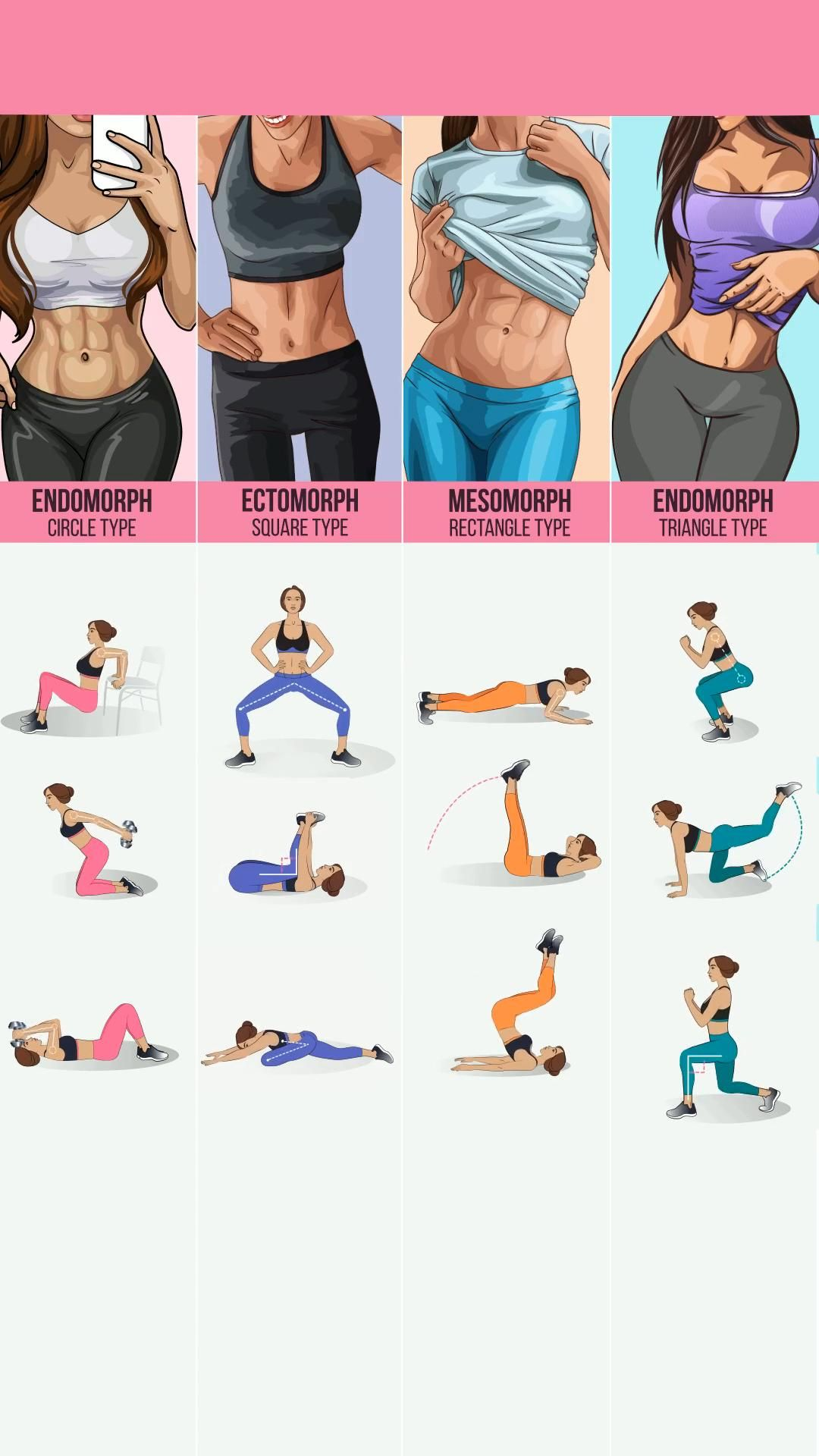 What is the best workout for my body type ?