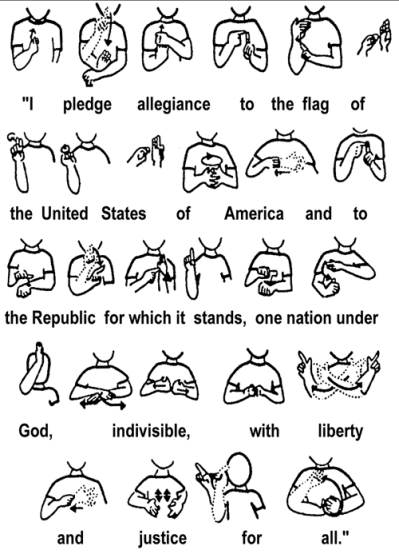 picture about Printable Sign Language Words titled View ASL Indication Language Text Printable, Teri Asl signal