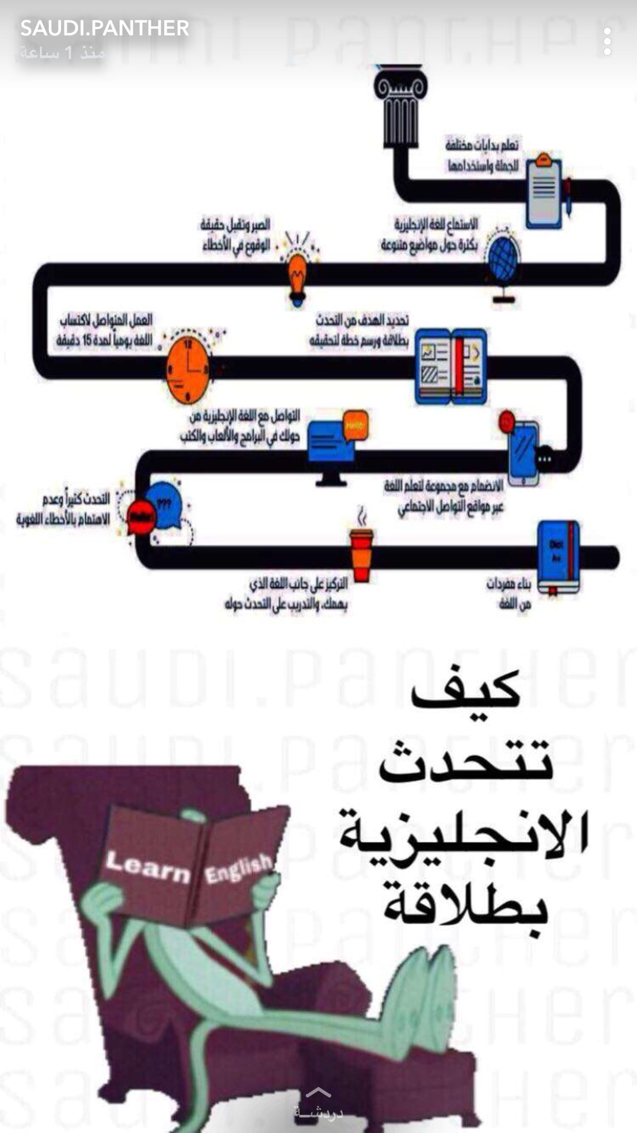 Language Learn English Vocabulary Learn English Words English Language Learning