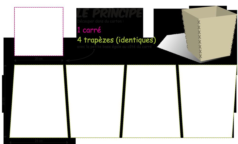 fabriquer une poubelle en carton recherche google cartonnage pinterest poubelle carton. Black Bedroom Furniture Sets. Home Design Ideas