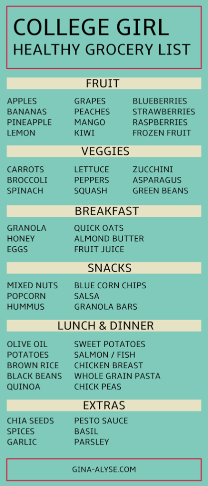 Healthy College Girl Grocery List - Gina Alyse #healthyliving
