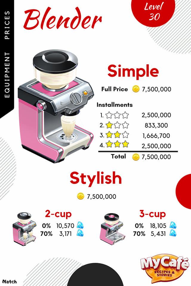 Pin De My Cafe Recipes Stories Em My Cafe Equipment Milkshake Minha Cafeteria Cafeteria